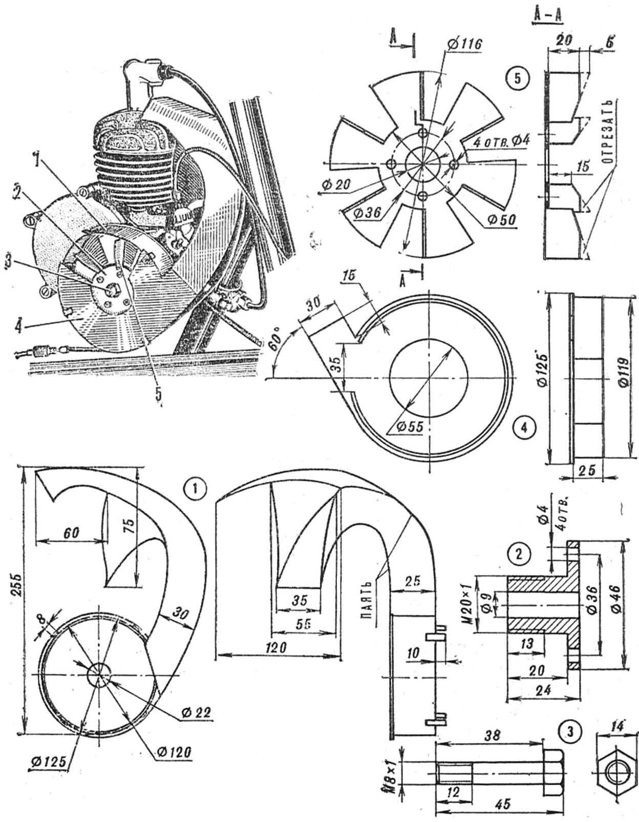 Р и с. 2. Двигатель Д-6 с принудительным охлаждением
