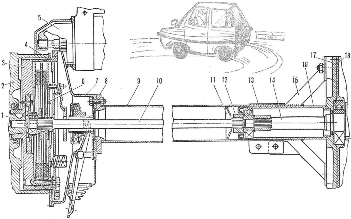 Рис. 5. Соединение двигателя с коробкой передач
