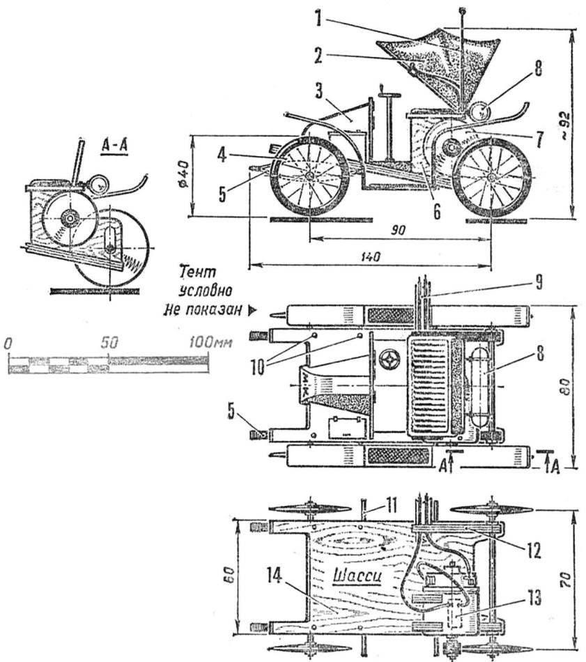 Рис. 2. Автомодель-копия исторического автомобиля