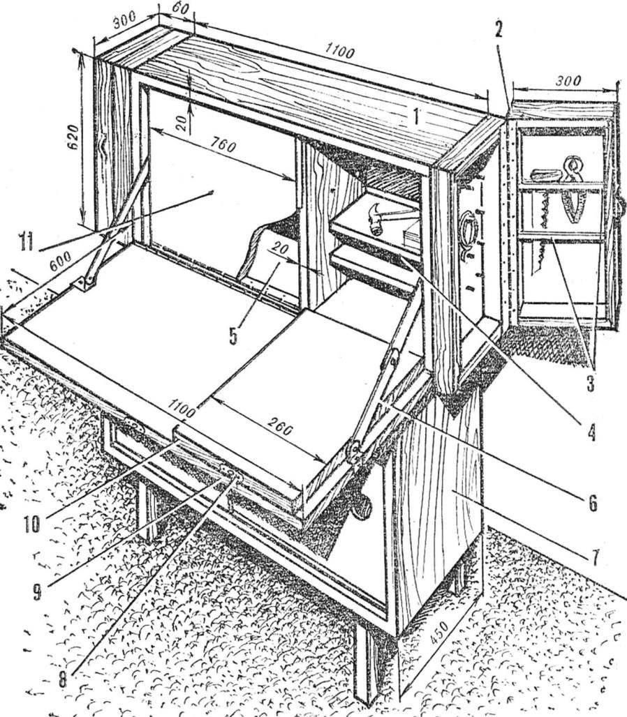 Fig. 1. Secretary