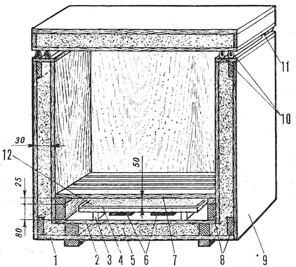 Рис. 1. Устройство «термоса» (передняя стенка условно снята)