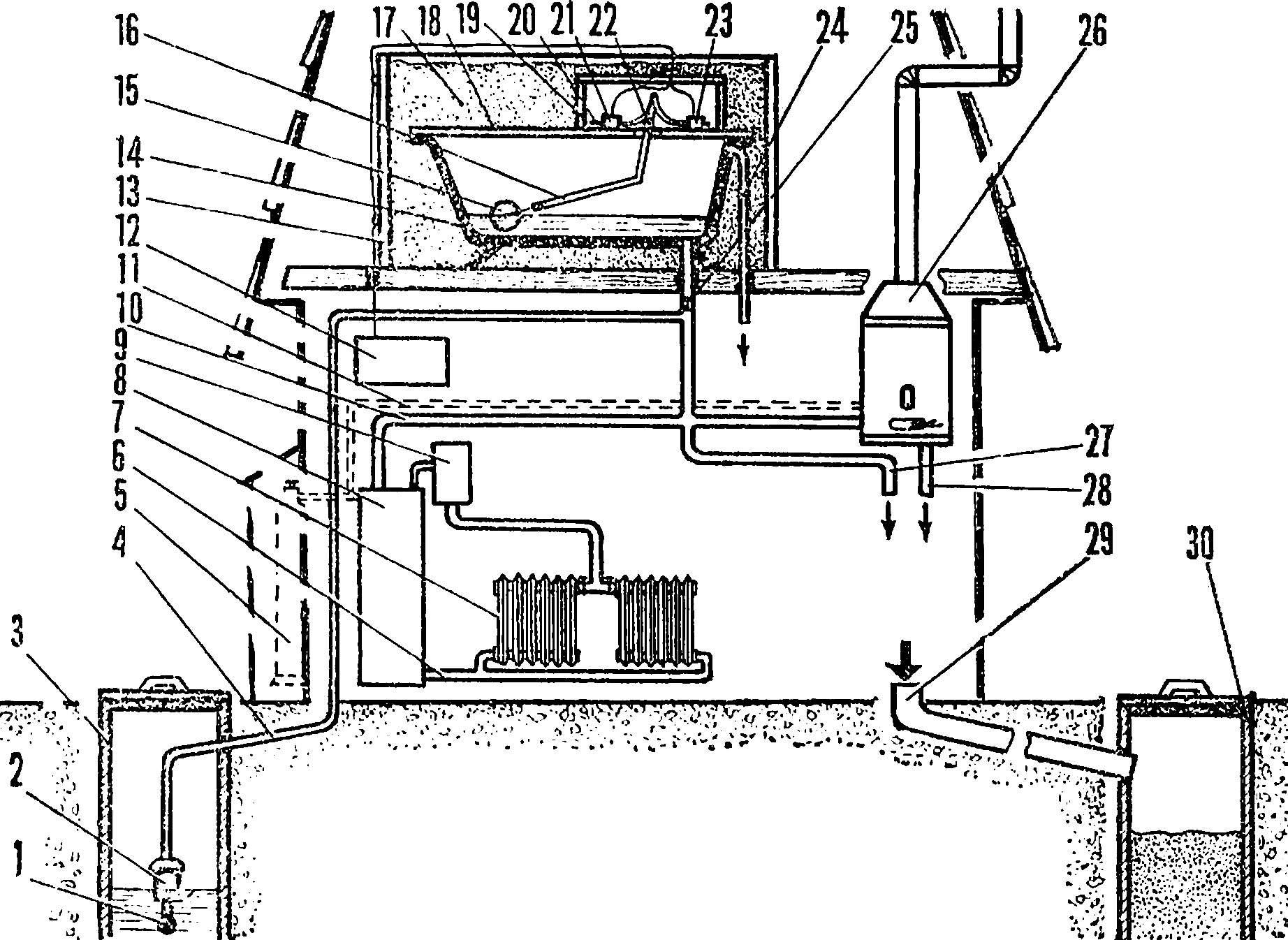 Схема оборудования загородного дома автономным водопроводом.