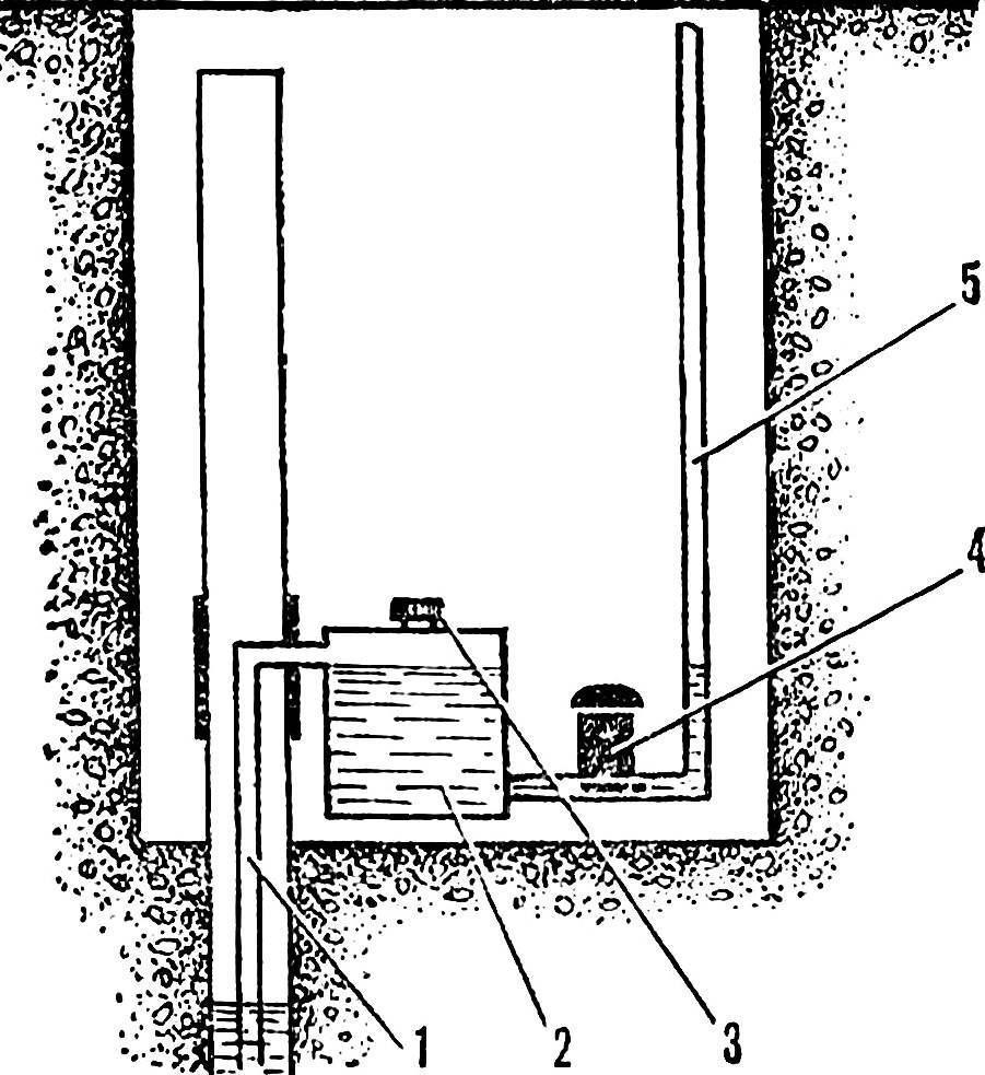 Электронасос с наполнительным резервуаром.