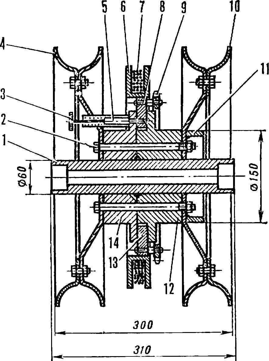 Рис. 5. Устройство колесного блока.