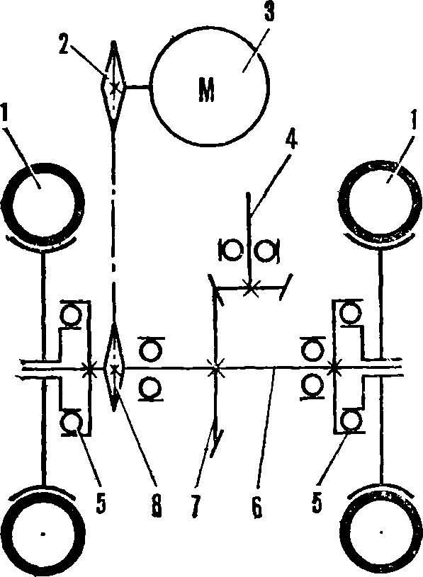 Рис. 2. Кинематическая схема трансмиссии.