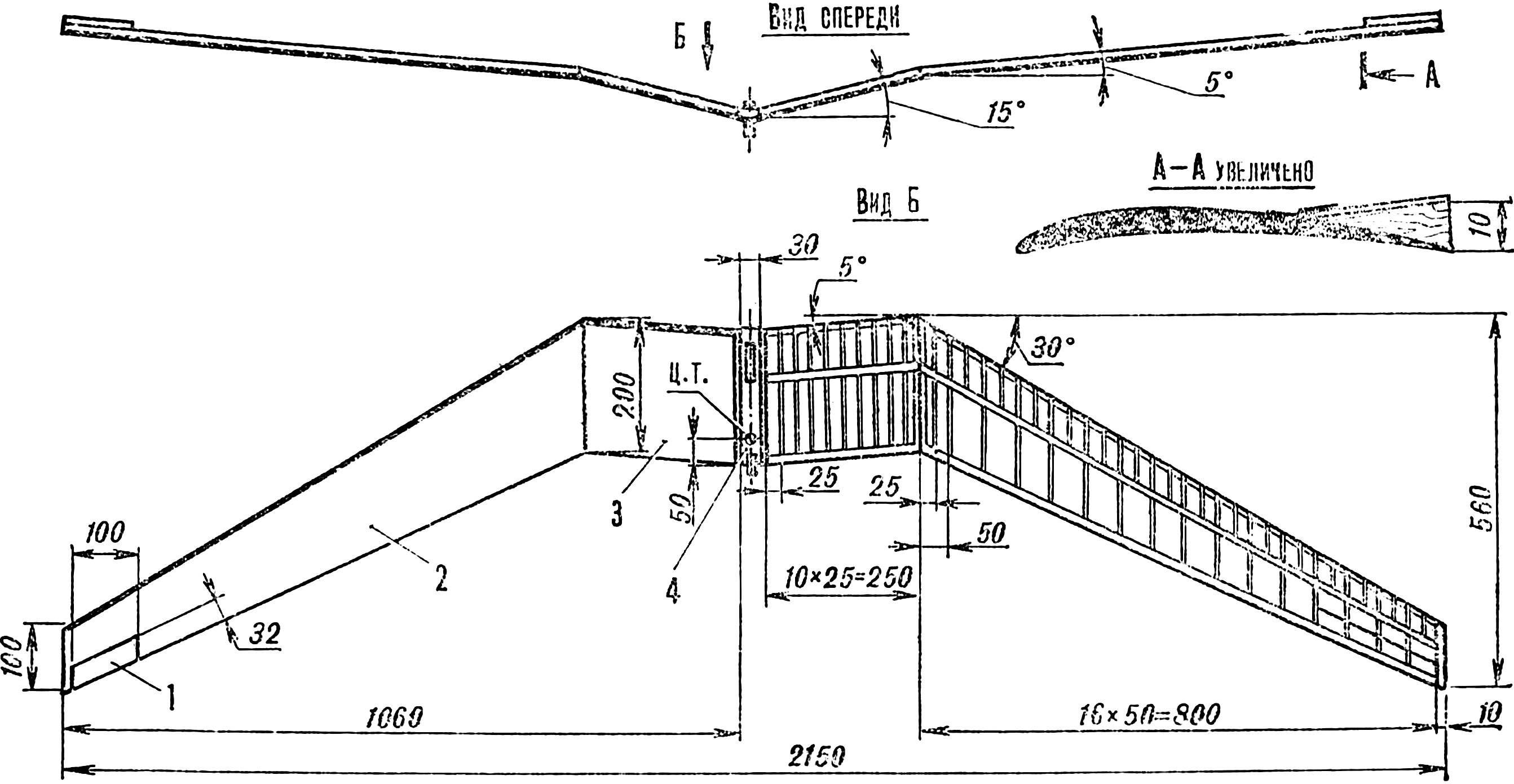 Fig. 1. Model glider pilot class.