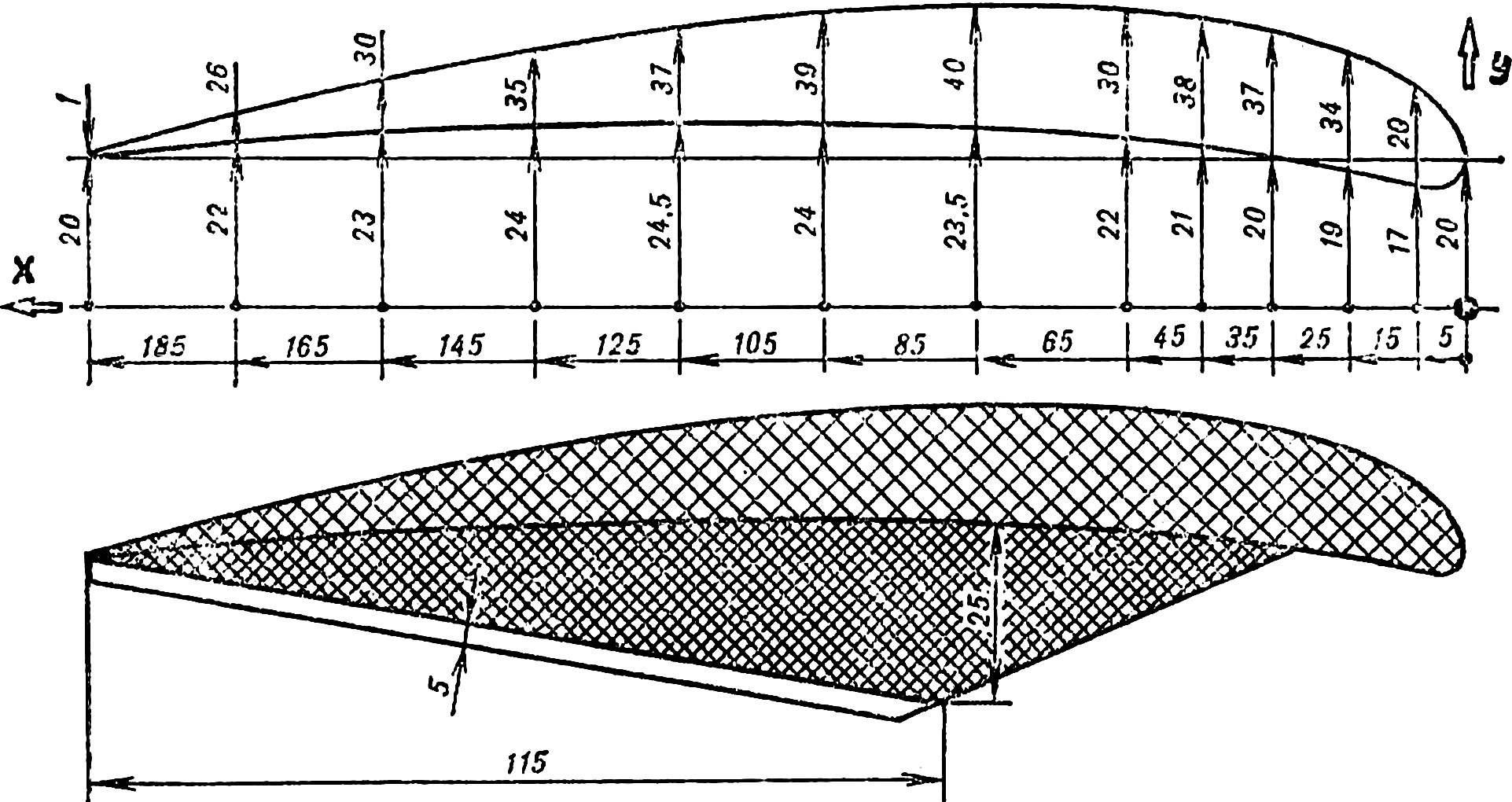 Схема построения профиля крыла-паруса.