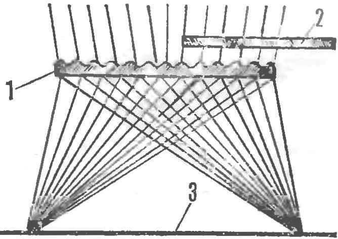 Р и с. 3. Схема рассеивания и окрашивания светового потока