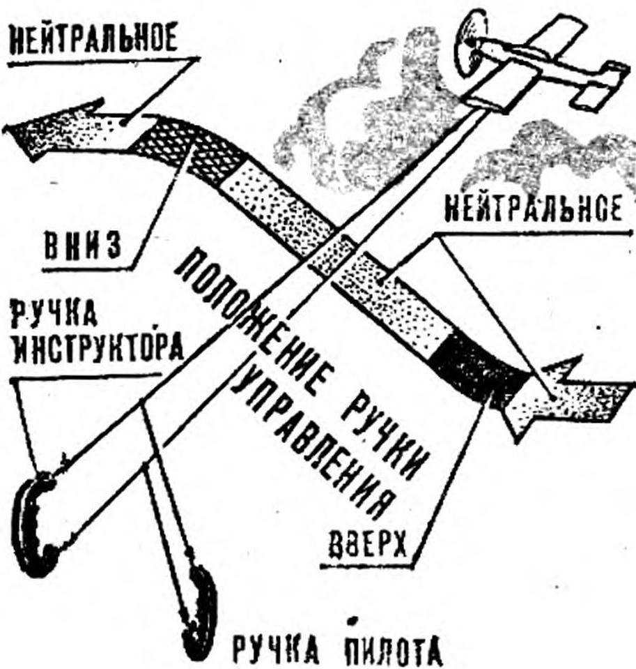 СПАРКА-ТРЕНАЖЕР