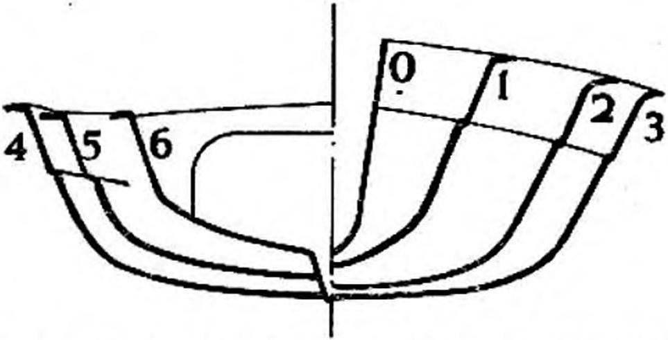 Рис. 3. Теоретический чертеж корпуса (шпация 650 мм).