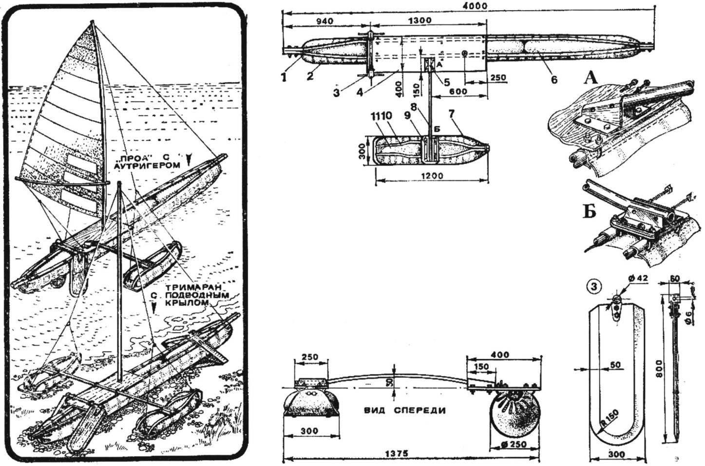 Рис. 2. Серфер с центральным надувным корпусом и вспомогательным поплавком