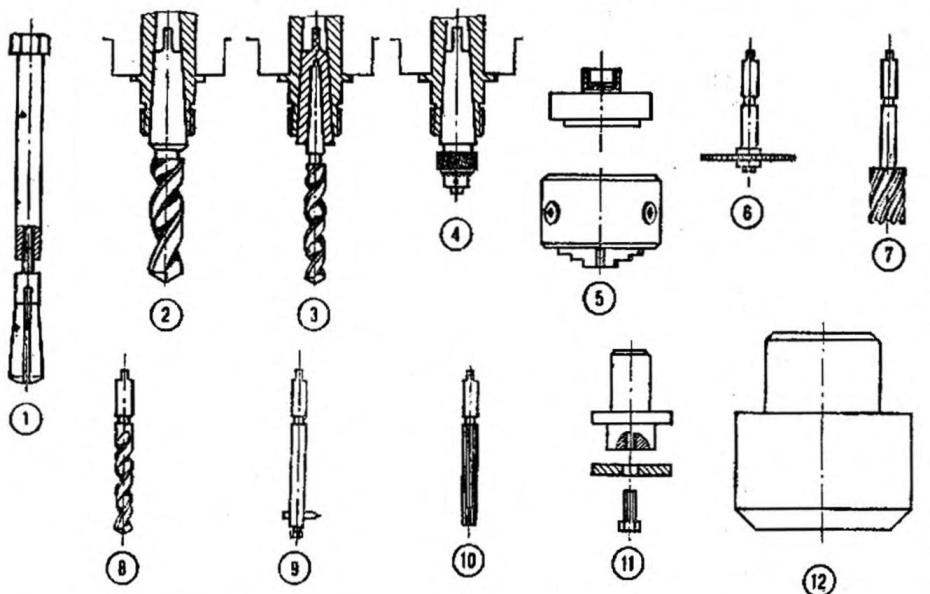 Fig. 4. A set of basic tools to the machine-wagon