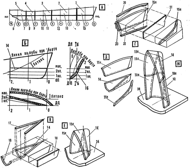 Изготовление блоков и секций корпусов судомоделей