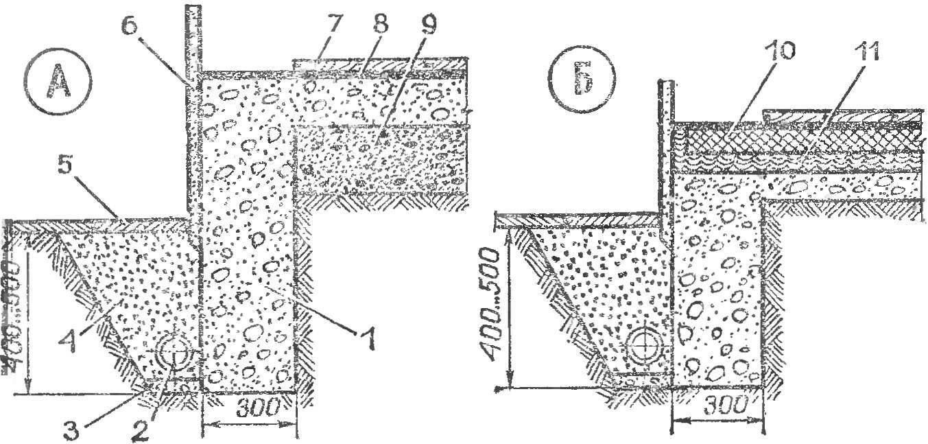 Рис. 4. Фундамент