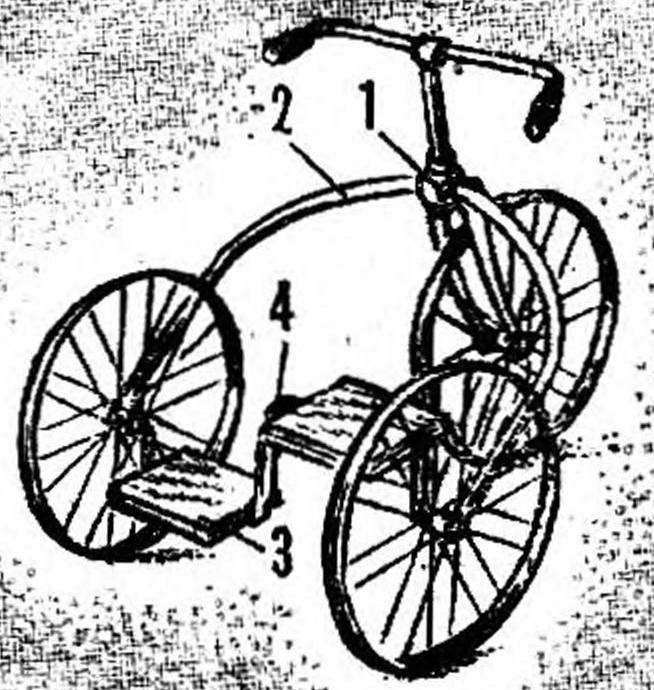 Fig. 11. Exercise bike