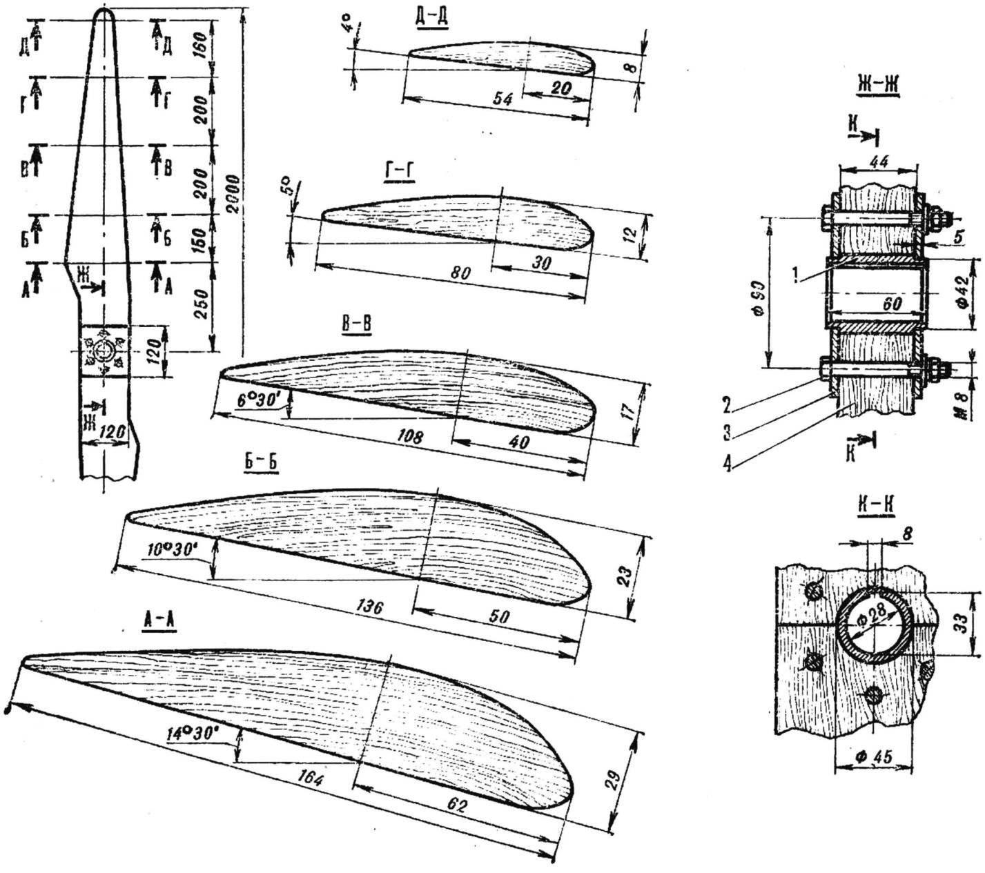 Fig. 3. Propeller