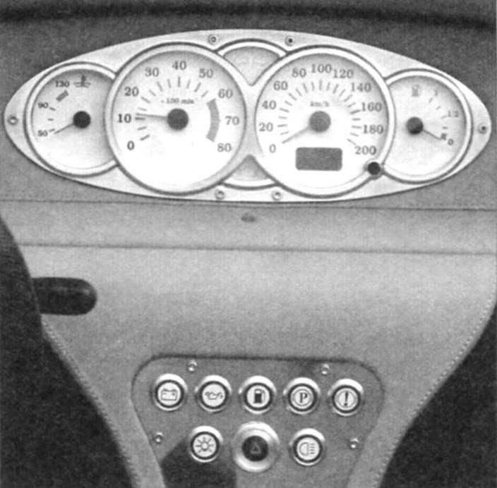 Приборная панель автомобиля FОХ
