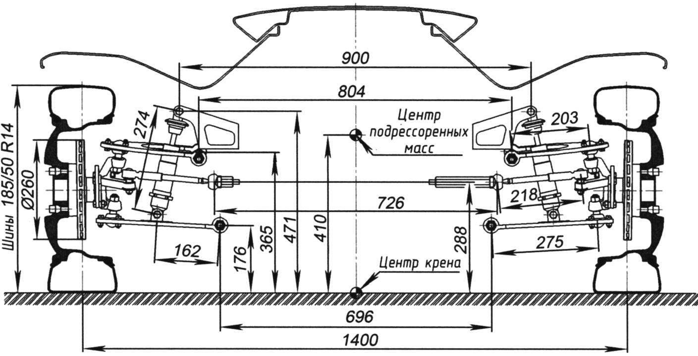 Design of the front suspension