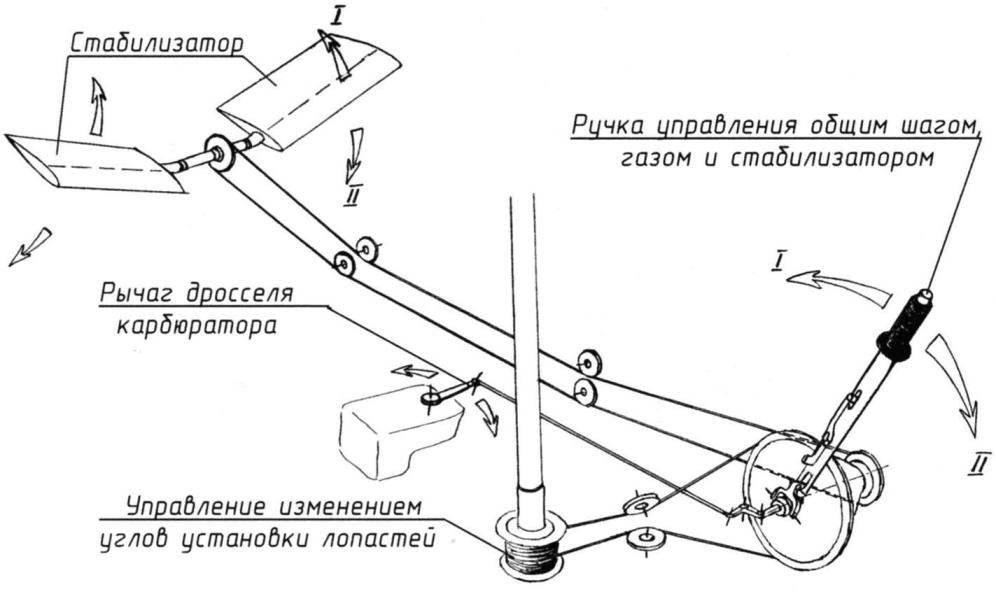 Схема управления общим шагом , газом и стабилизатором