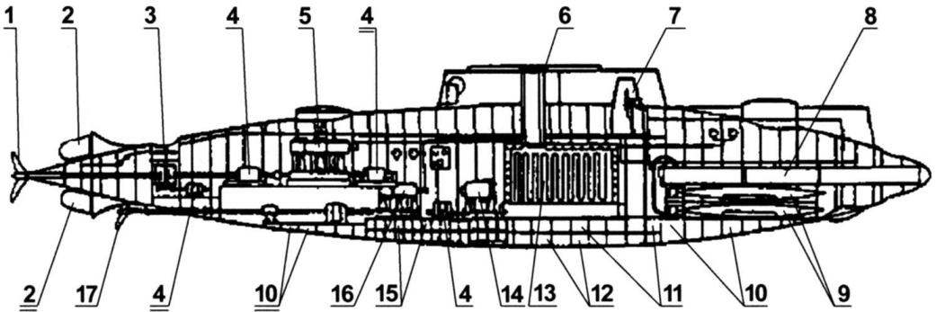 Submarine design Holland, United States, the project of 1896