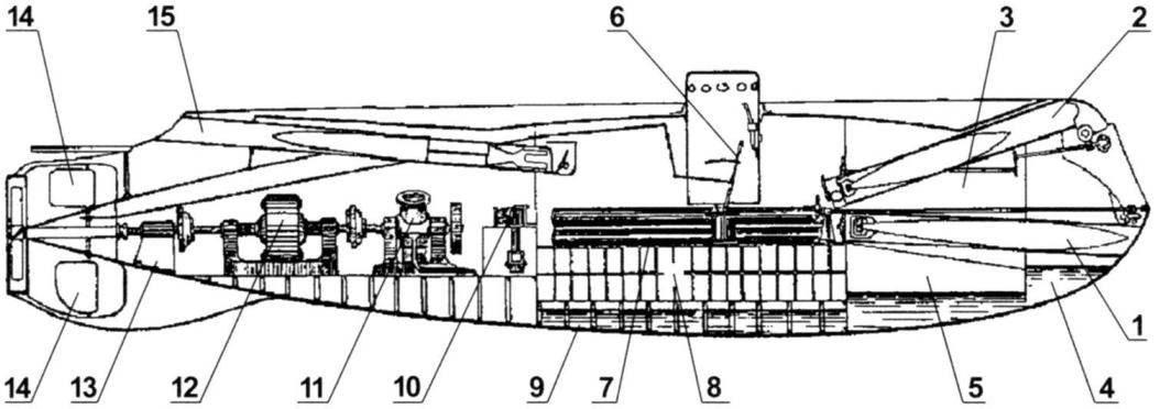 Схема субмарины Holland-7