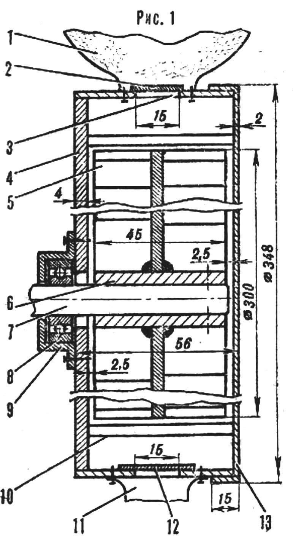 Рис. 1. Принципиальная схема мельницы