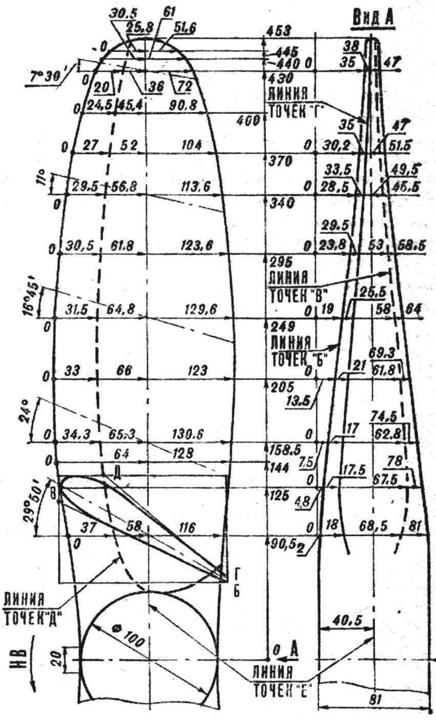 Fig. 4. Propeller.