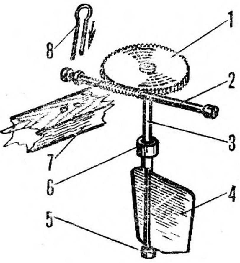 Fig. 5. System design adjustment wheel