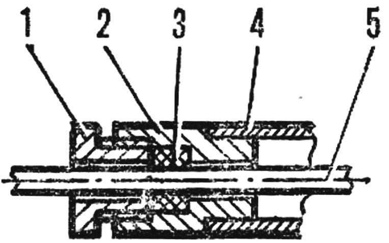 Рис. 6. Конструкция дейдвудного сальника