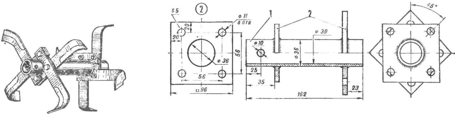 Fig. 8. Of hub cutters