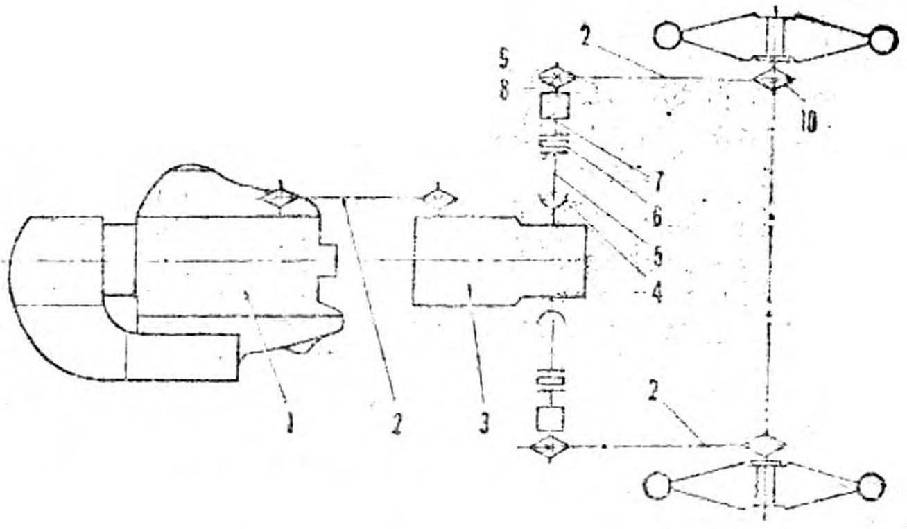 Р и с. 2. Кинематическая схема силовой передачи