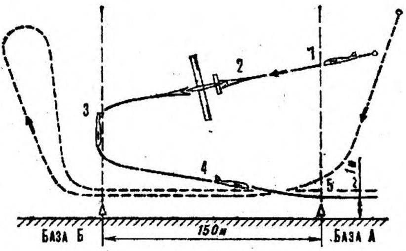 Предлагаемая траектория прохождения дистанции упражнения «скорость»