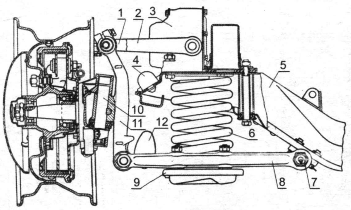 Пружинная передняя подвеска ГАЗ-12 (ЗИМ)