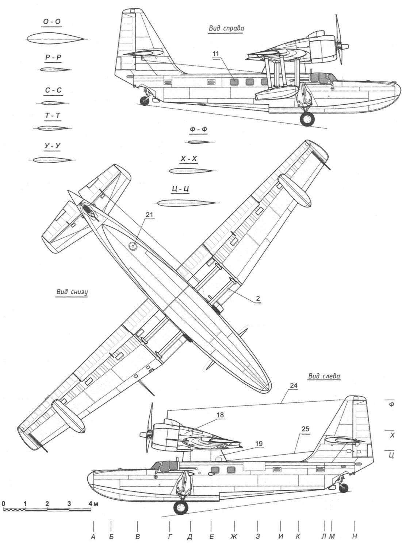 Самолёт-амфибия