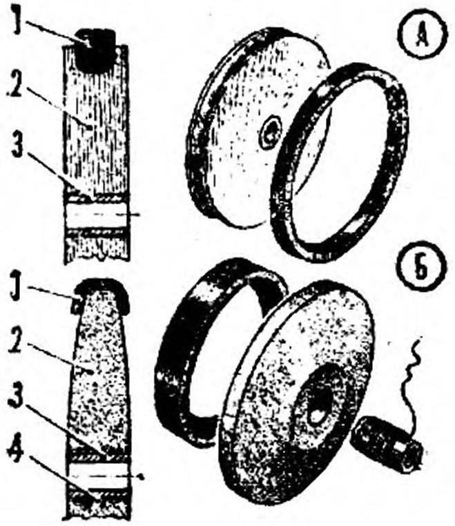 Варианты конструкции колес