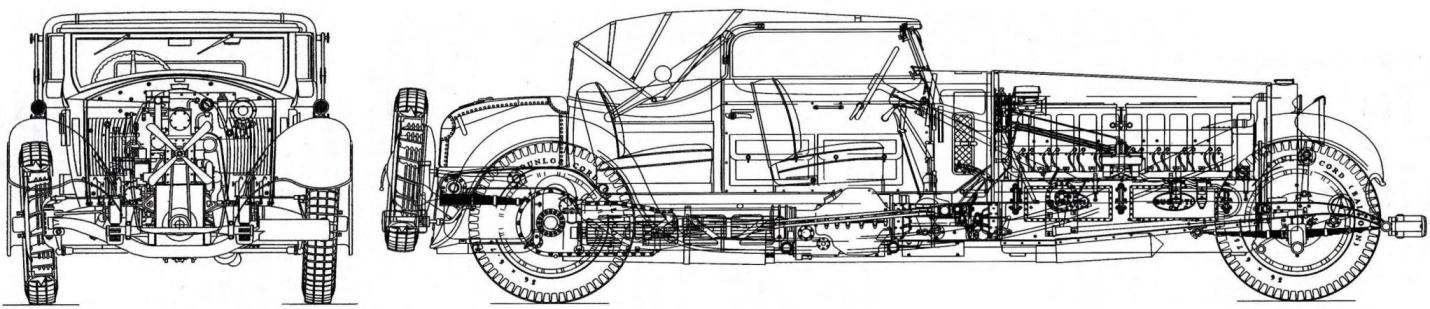 Конструкция Bugatti Туре 41 Royale Weinberger Cabriolet