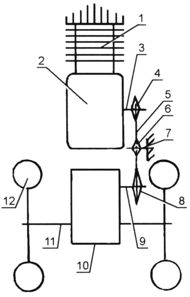 Kinematics of two-wheel tractor