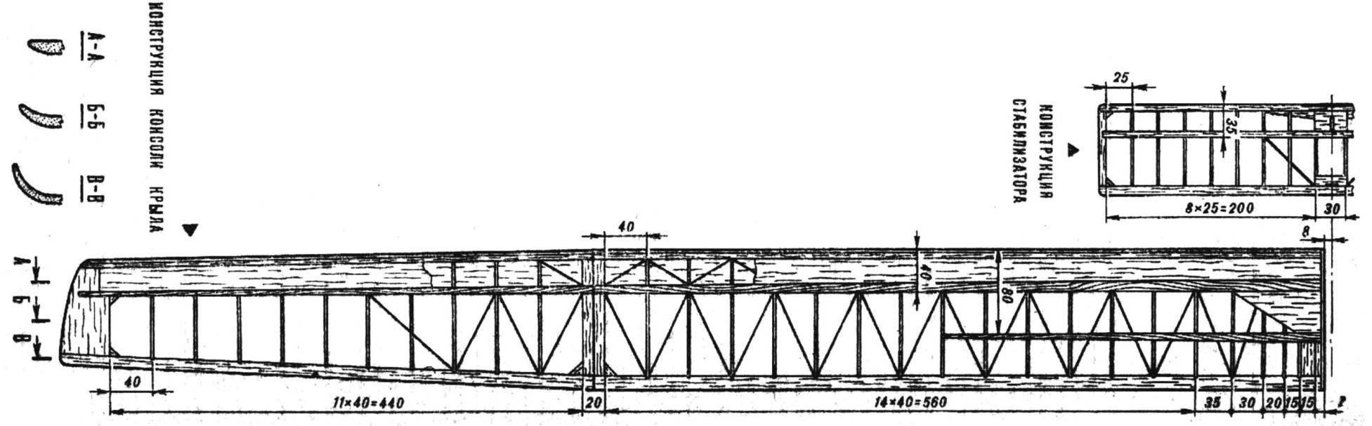 Конструкция крыла и стабилизатора
