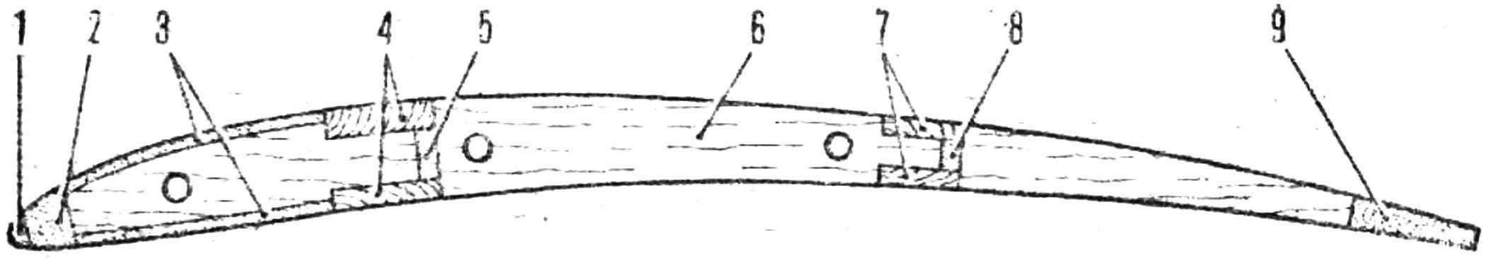 Типовое сечение крыла
