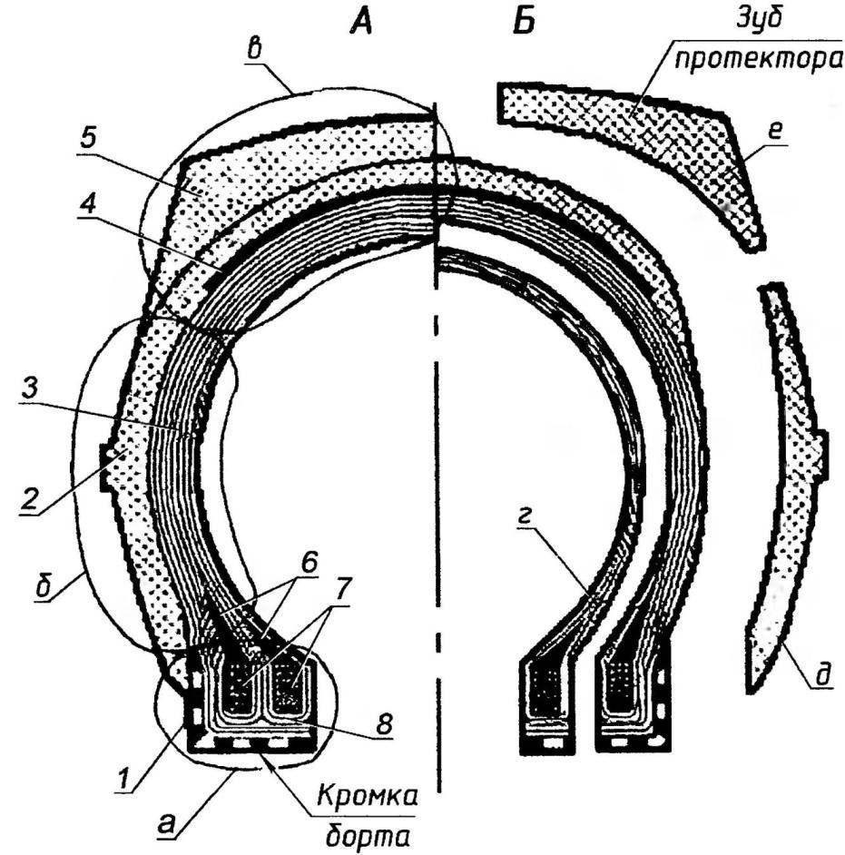 Конструктивная схема шины грузового автомобиля или колёсного трактора