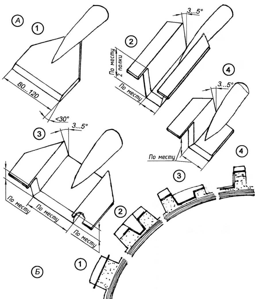Долота (примерная конфигурация) для облегчения шин (А) и соответствующие профили канавок протектора (Б)