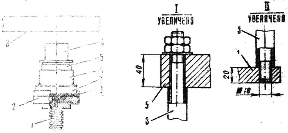 Схема литьевой установки в
