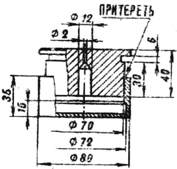 Схема литьевой пары цилиндр — поршень.