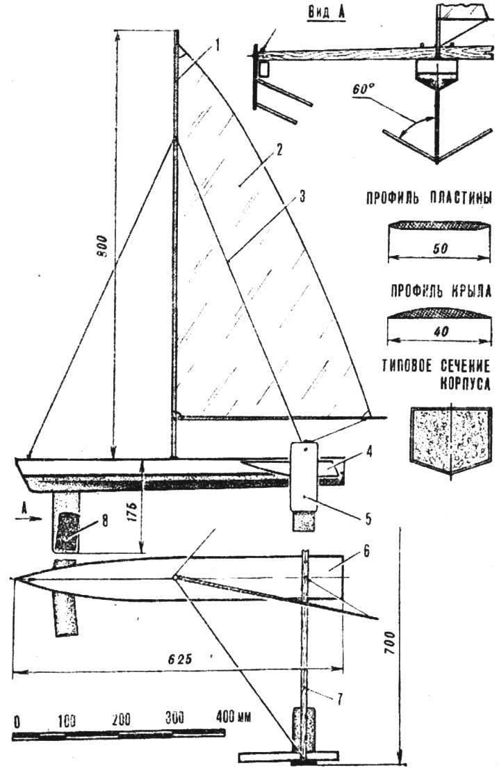 Модель яхты на подводных крыльях