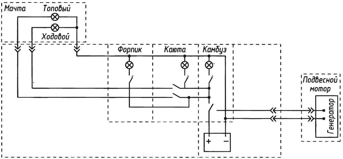 Принципиальная схема освещения и световой сигнализации судна