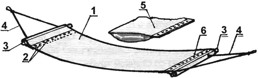 Рис. 1. Тканевый гамак