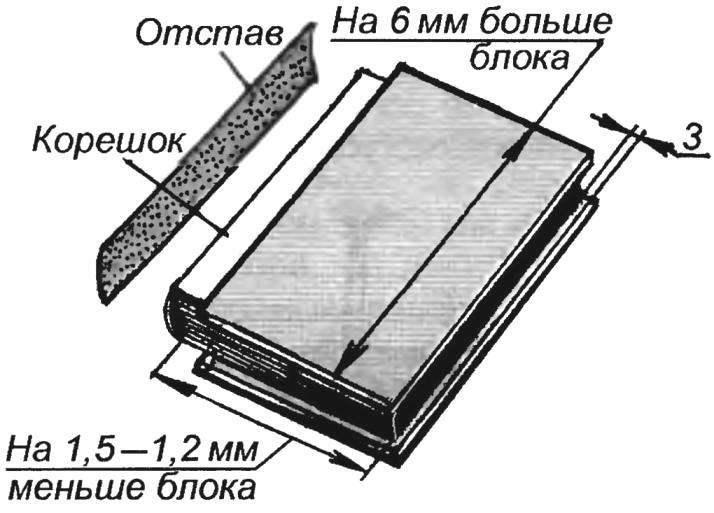 Рис. 10. Подготовка крышки блока и отстава