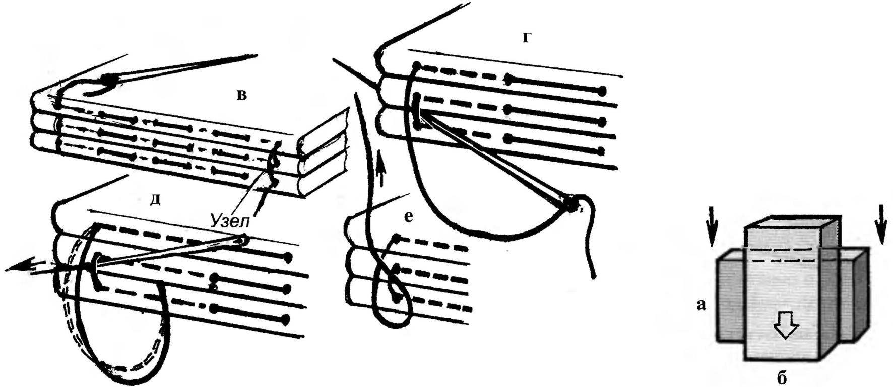Fig. 5. The alignment of a block of notebooks on the spine (a) and head (b)