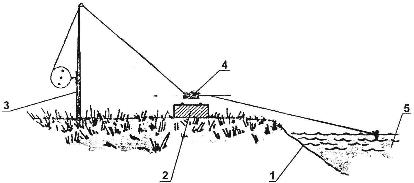 Рис. 3. Удочка, оборудованная электронным сигнализатором поклёвки