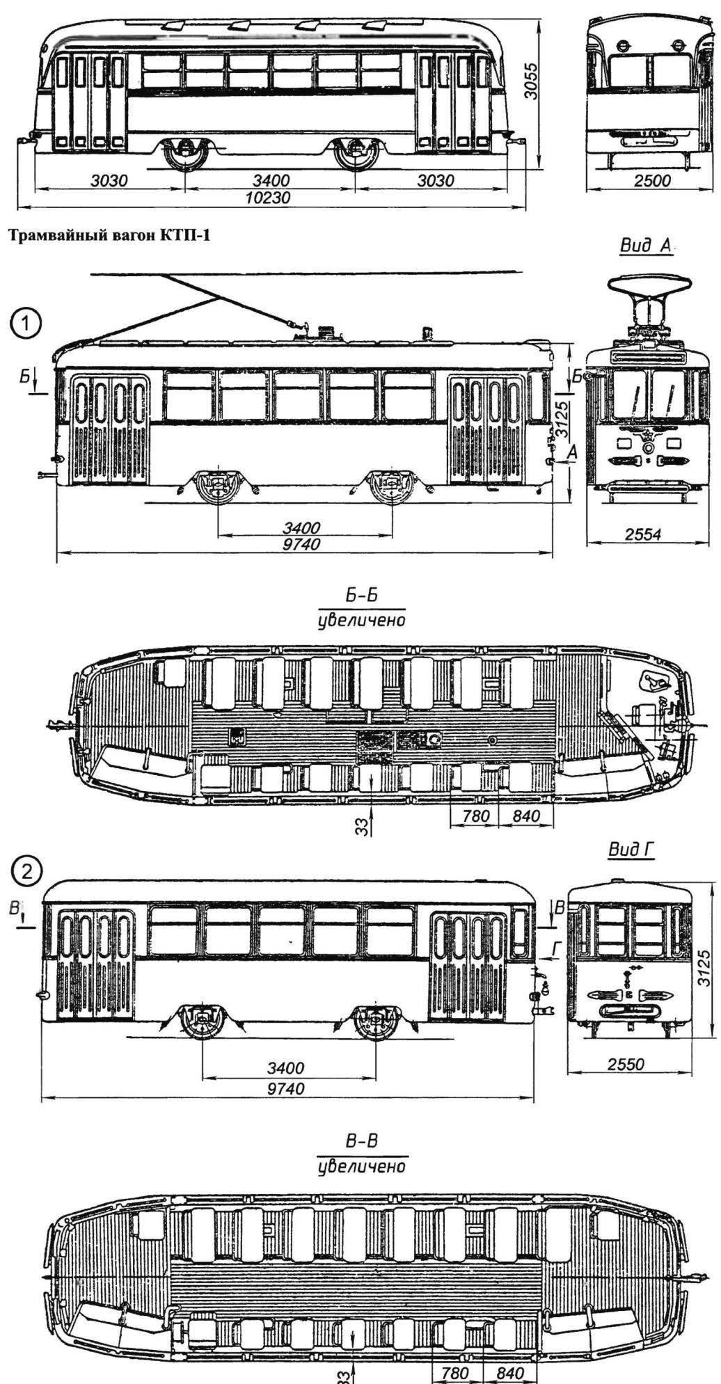 Общий вид трамвайных вагонов